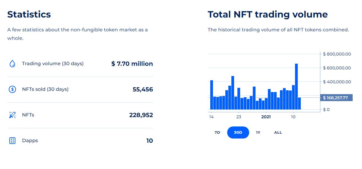 биржа NFT токены