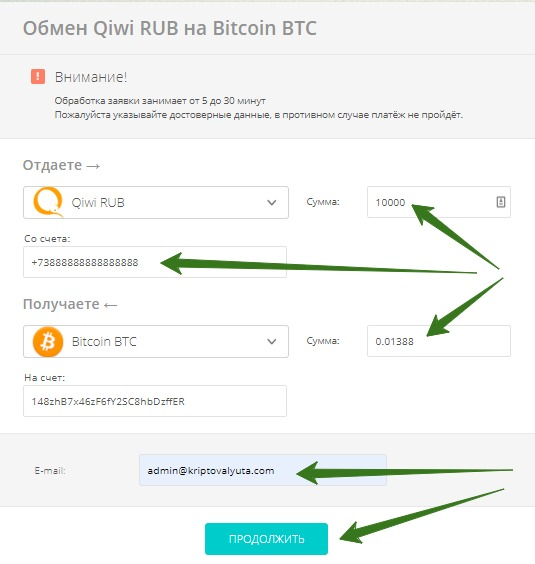 как обменять киви qiwi на биткоин