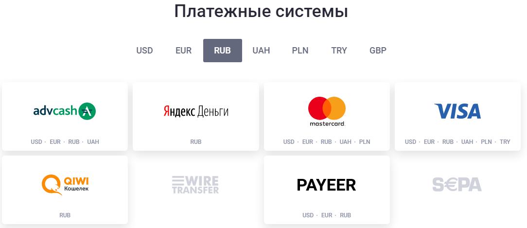 платежные системы EXMO.COM